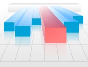 1392339 business bar chart - Jakub Frankiewicz - Nowoczesna Edukacja