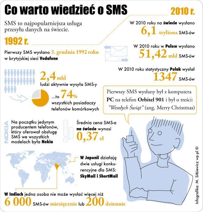 sms-infografika-660