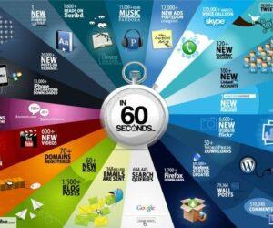 Co zrobisz w 60 sekund?