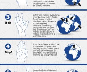 Jakich gestów lepiej nie używać?