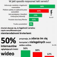 polscyinternauci_wideo