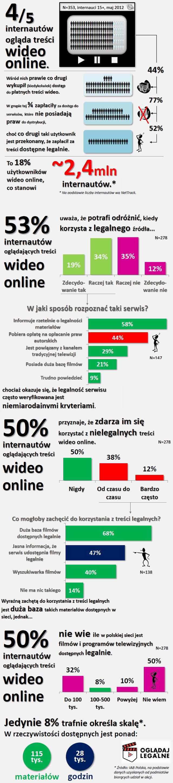 polscyinternauci wideo