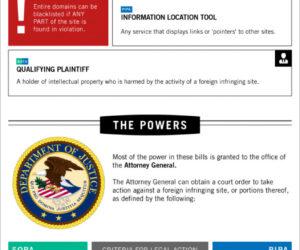 SOPA&PIPA – O co właściwie w tym chodzi?