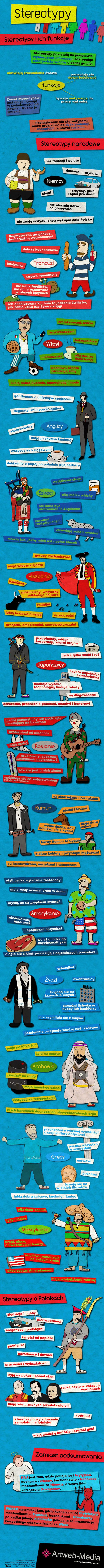stereotypy2 - Jakub Frankiewicz - Nowoczesna Edukacja