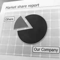 854196_market_share_report_a_pie_chart
