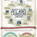 money-laundering-infographic