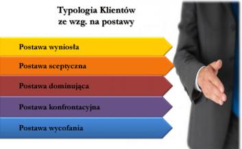 sprzedaz - Jakub Frankiewicz - Nowoczesna Edukacja