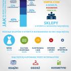 Infografika_e_sklepy_1418552653
