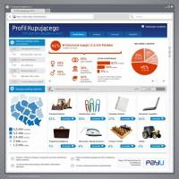 Profil_kupujacego_w_sieci_infografika-3432r