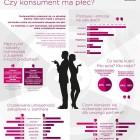 badanie_infografika_ok