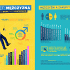 brief_infografika_target_m