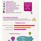 infografika-e-zakupy-1-638