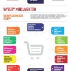 infografika-ecommercewpolsce2012-1-638