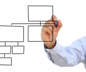 Tworzenie profilu klienta sklepu internetowego