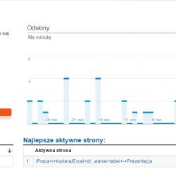 analiza_moodle