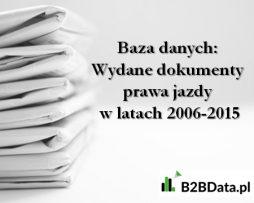 Baza danych: Wydane dokumenty prawa jazdy w latach 2006-2015