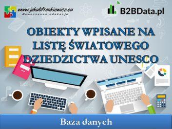 lista unesco - Jakub Frankiewicz - Nowoczesna Edukacja