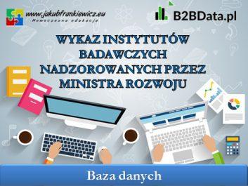 instytuty badawcze - Jakub Frankiewicz - Nowoczesna Edukacja